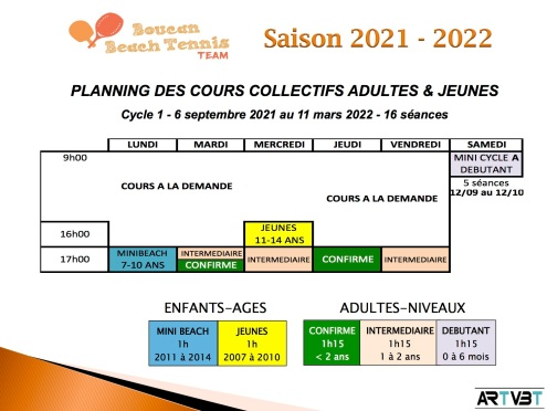 COURS COLLECTIFS CYCLE 1 - BOUCAN BEACH TENNIS TEAM - ARTVBT - Planning 2021-2022